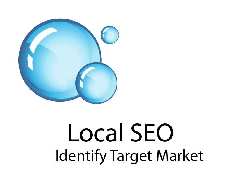 local seo identify