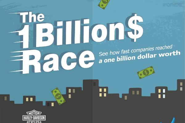Billion Dollar seo Companies