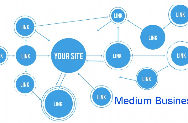 linkbuilding_medium_business
