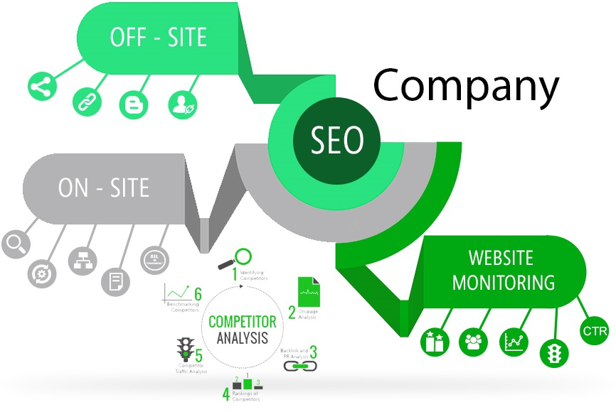 search optimization company
